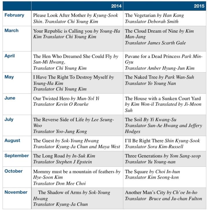 2014 15 books